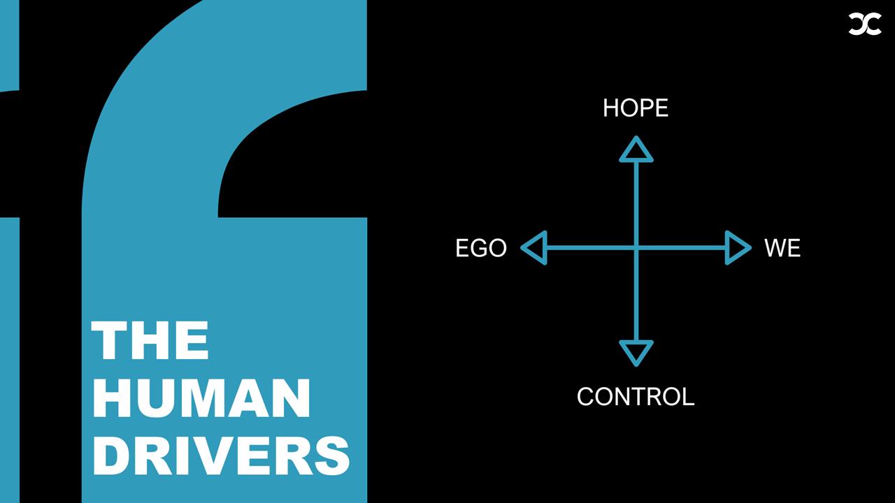 The Human Drivers